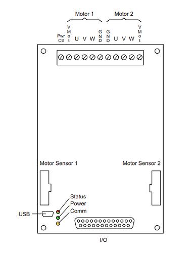 motor controller SBL 2360T 1
